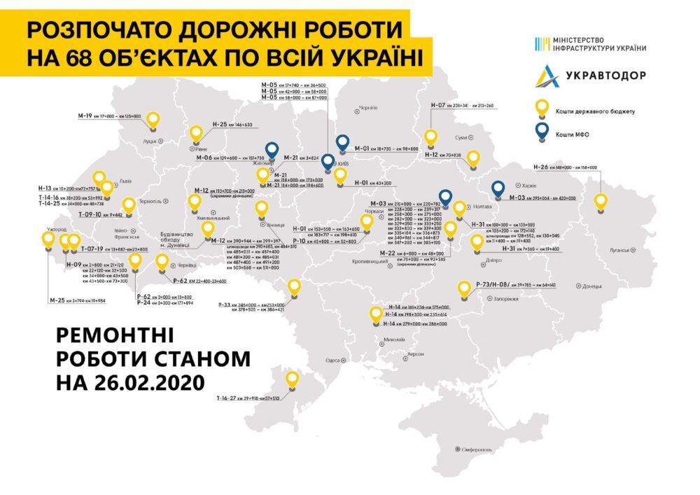 Укрзалізницю залучать до ремонту та будівництва автошляхів