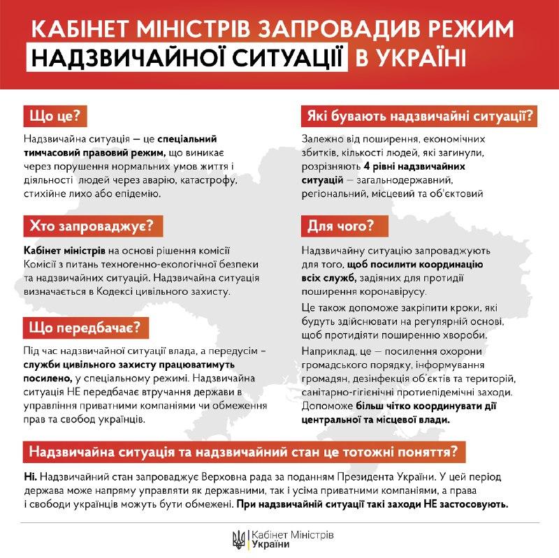 Кабінет міністрів продовжив карантин до 24 квітня